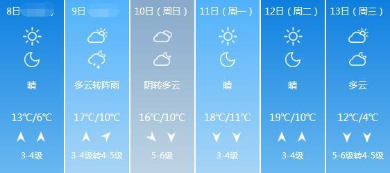 http://www.k2summit.cn/qichexiaofei/1362330.html