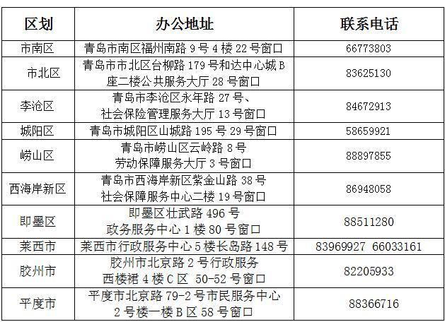 今天,青岛市人社局在青岛市社会保险大厦对长期护理保险新政配套文件
